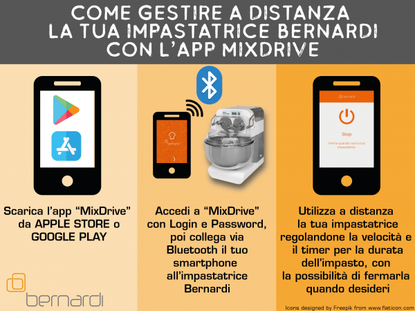 Procedura di download Mixdrive